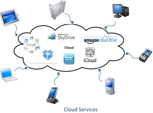 it_cloud_services_in_sydney